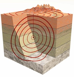 How To Become A Seismologist Environmentalscience Org